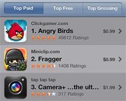 ranking-top
